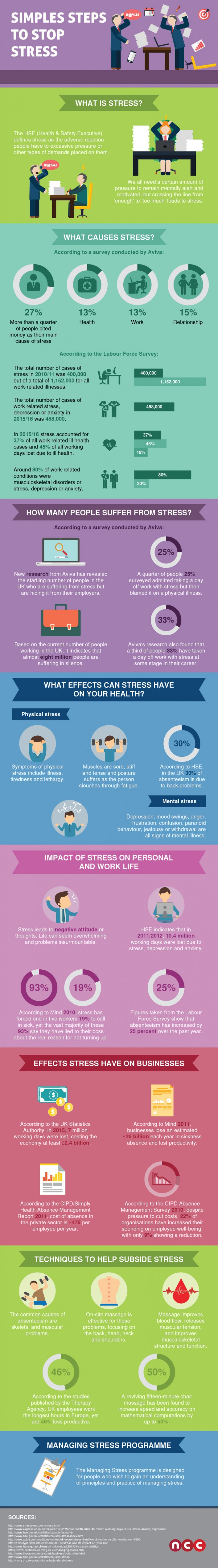simple-steps-to-subside-stress
