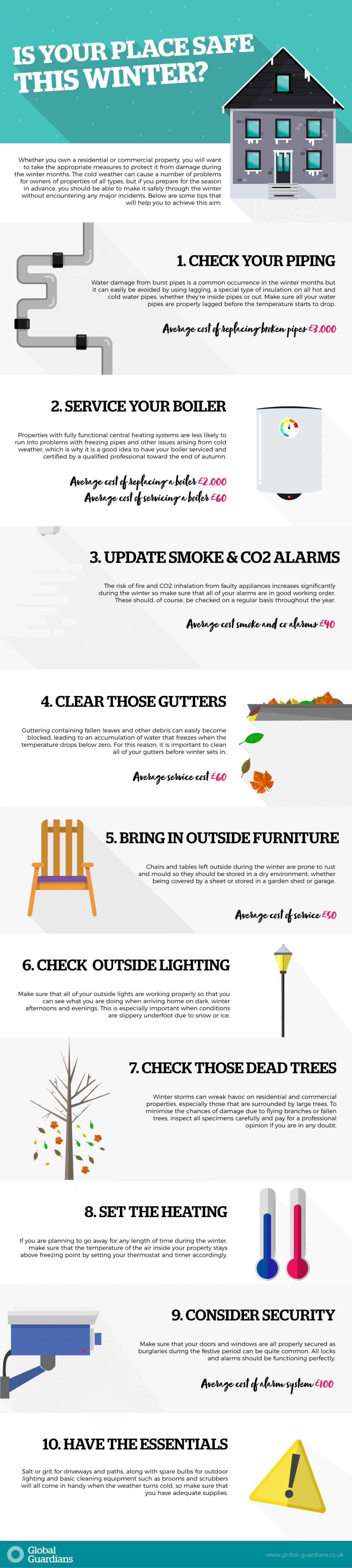 is-your-place-safe-this-winter-infographic